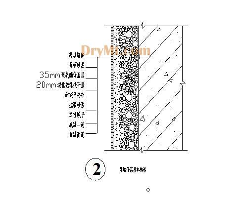 胶粉玻化微珠复合聚氨酯硬泡喷涂外墙外保温技术的基本构造