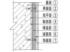 复合发泡水泥保温板系统施工方案